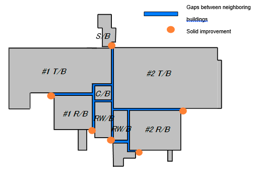 Underground map of the buildings